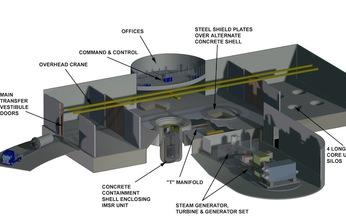 Атомная энергетика – от забвения к возрождению