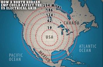 Електромагнітна бомба та завершення Pax Americana