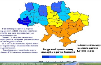 Вплив глобального потепління на економіку України.